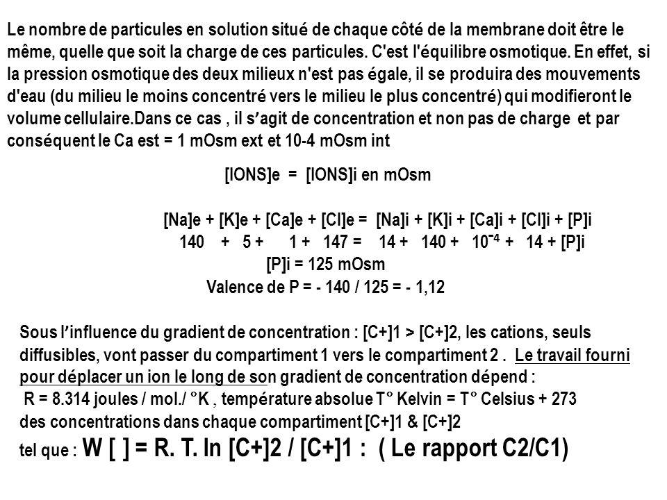 [IONS]e = [IONS]i en mOsm